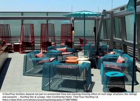 Roof Top Facilities