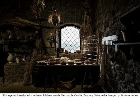 640px-Fortezza_Verrucole_Archeopark_interno
